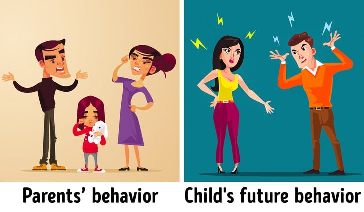 6 Worst Mistakes By Parents That Would Affect Adult Life Of A Child 1