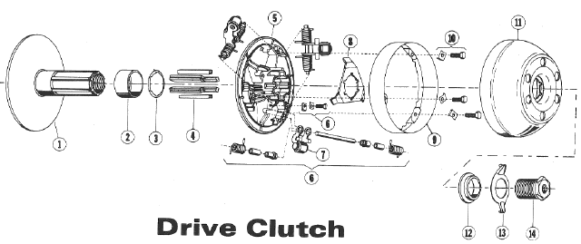 1972 Cheetah 340 Clutching
