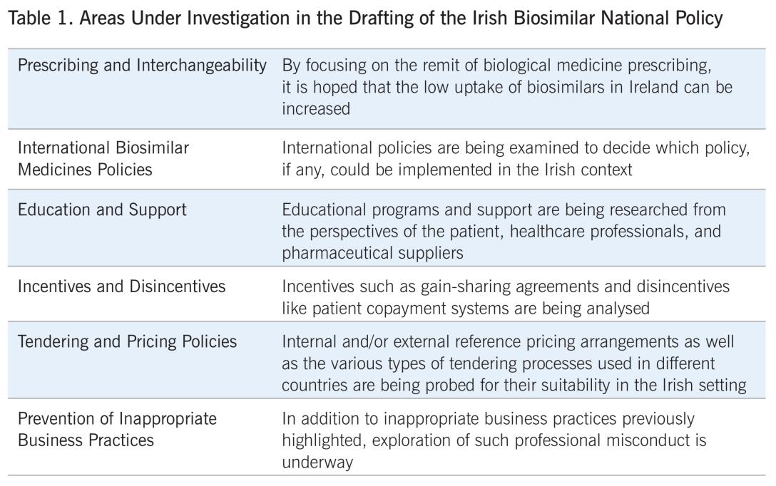 Irish Biosimilar Policy Topics