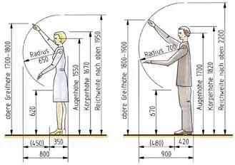 Gestaltung im Tischlerhandwerk Folge 2 Grundstze des