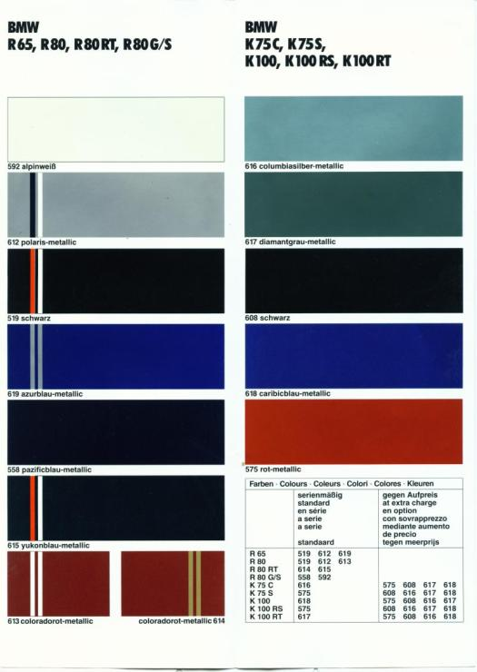 Interior Paint Colour Charts Uk Home Painting