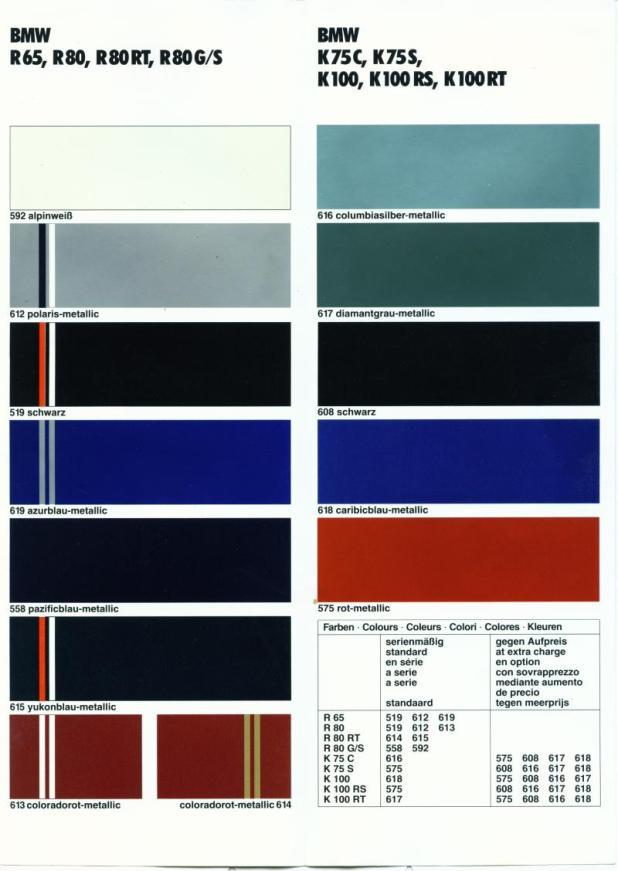 Sem Vinyl Paint Color Chart