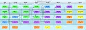 BME Curriculum Flow Chart_2019-05-21