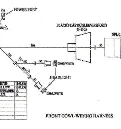 yerf dog gy6 wiring harness diagram wiring diagram todays rh 18 6 12 1813weddingbarn com dc 5 wire cdi diagram gy6 150 wiring diagram [ 2476 x 1416 Pixel ]