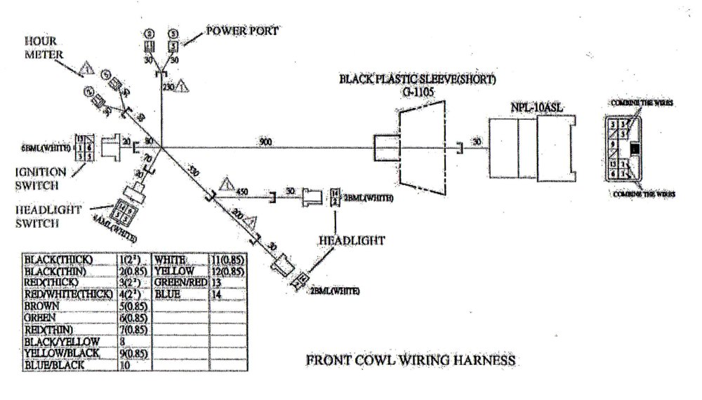 medium resolution of yerf dog gy6 wiring harness diagram wiring diagram todays rh 18 6 12 1813weddingbarn com dc 5 wire cdi diagram gy6 150 wiring diagram