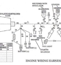 engine wiring harness for yerf dog cuvs 05138 bmi karts and partswiring diagram for the engine [ 2476 x 1416 Pixel ]