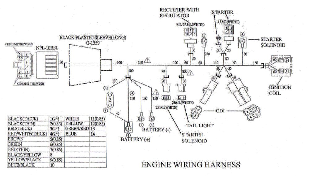 medium resolution of engine wiring harness for yerf dog cuvs 05138 bmi karts and partswiring diagram for the engine