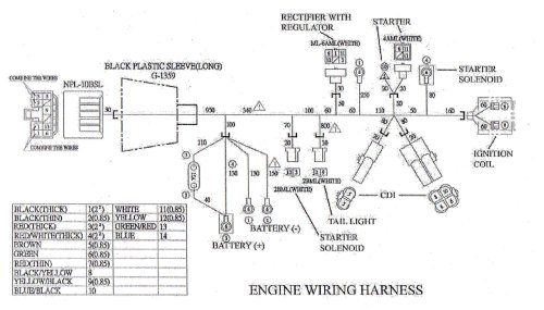 small resolution of engine wiring harness for yerf dog cuvs 05138 bmi karts and partswiring diagram for the engine