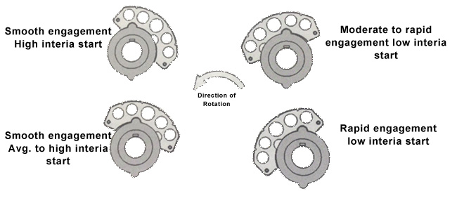 How to Set Go Kart Clutch Shoes for Premier Magnum Clutch