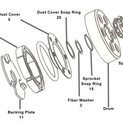 Parts Of A Comet Diagram Aem Air Fuel Ratio Gauge Wiring Max Torque Clutch Replacement Tdmtss