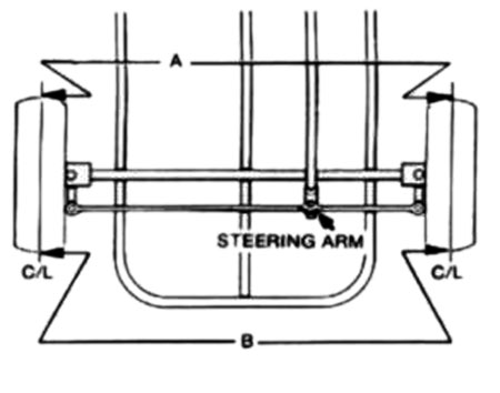 Go Kart Steering Alignment
