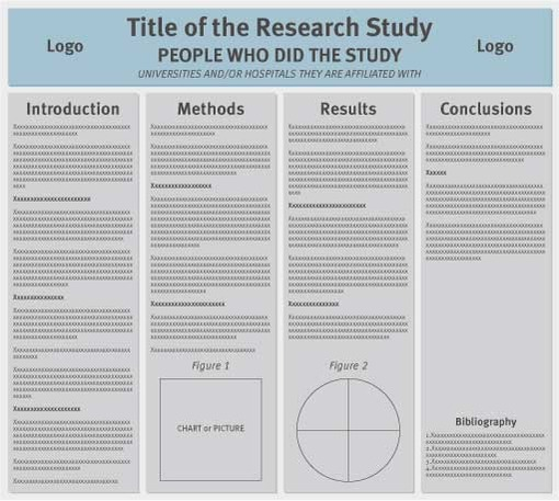 how to make a scientific poster the bmj