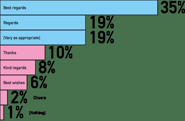 survey-8