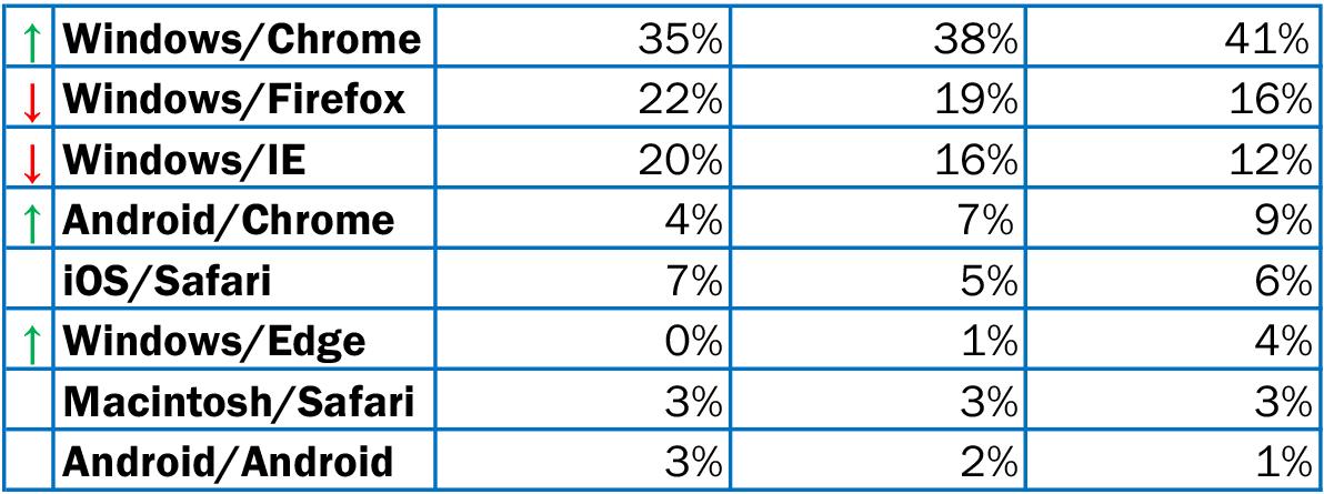 user-data-table-05