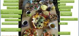 Petit déjeuner paléo