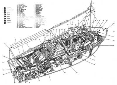 British Military Powerboat Trust, Coastal Forces, Gunboats