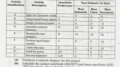 Operations Research Mumbai University April 2011 Exam