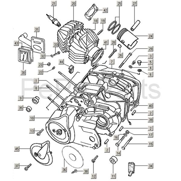 Motorblokken (2)