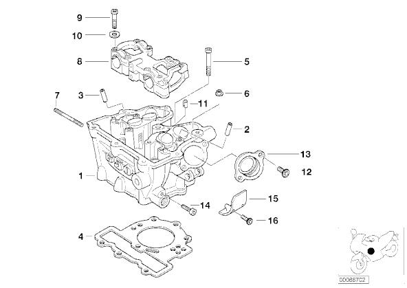 Thermostat, BMW F650