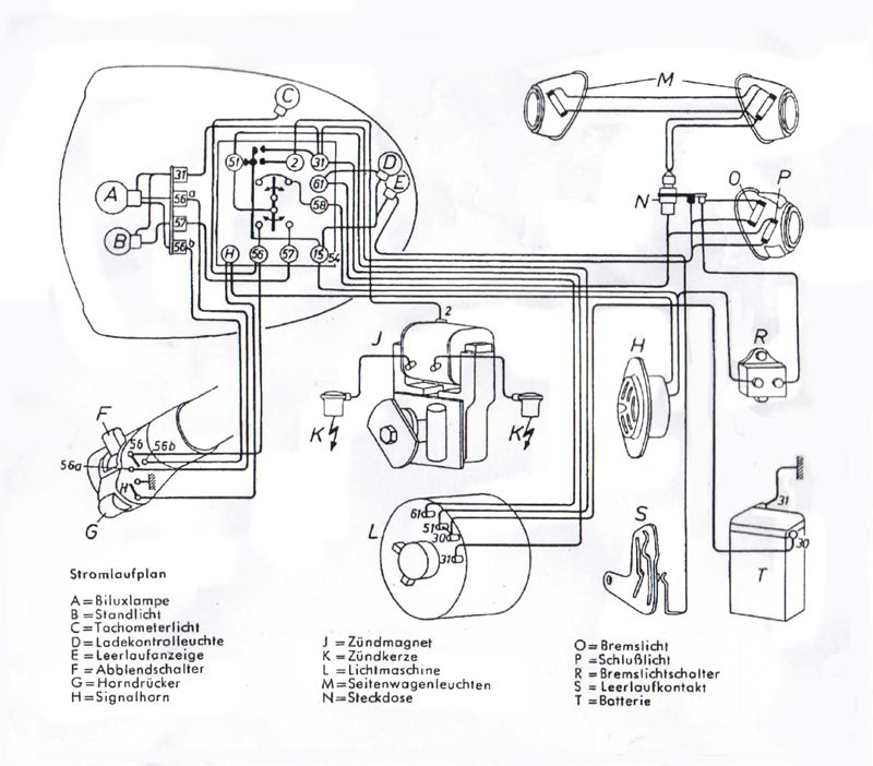 Bmw R51 3 Wiring Diagram Wiring Diagram $ Download-app.co