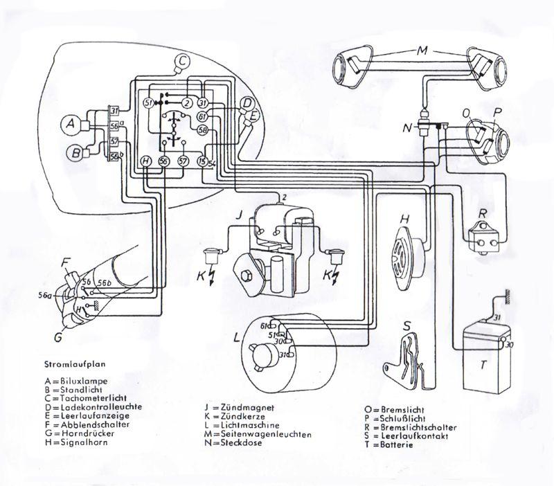 1995 olds cutlass ciera fuse box