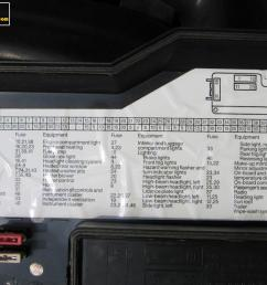 bmw e36 fuse box online schematics diagram rh delvato co 1993 bmw 318i 1998 bmw 318i [ 1024 x 768 Pixel ]