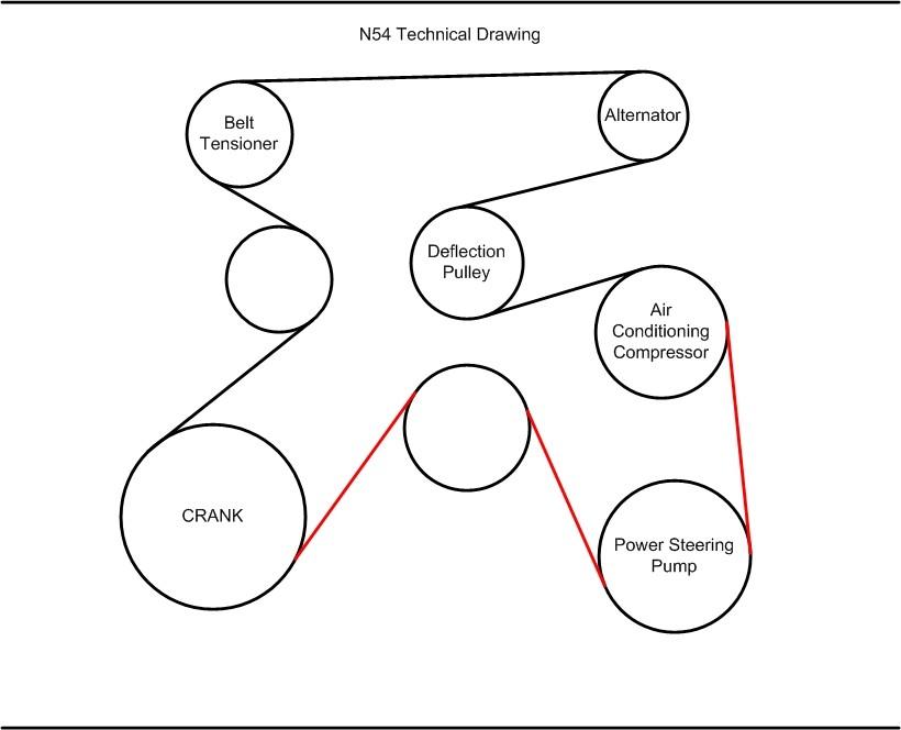 N54 routing of Serpentine belt