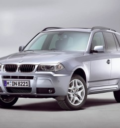 bmw x3 3 0d automatic car wallpaper and price review [ 1280 x 944 Pixel ]