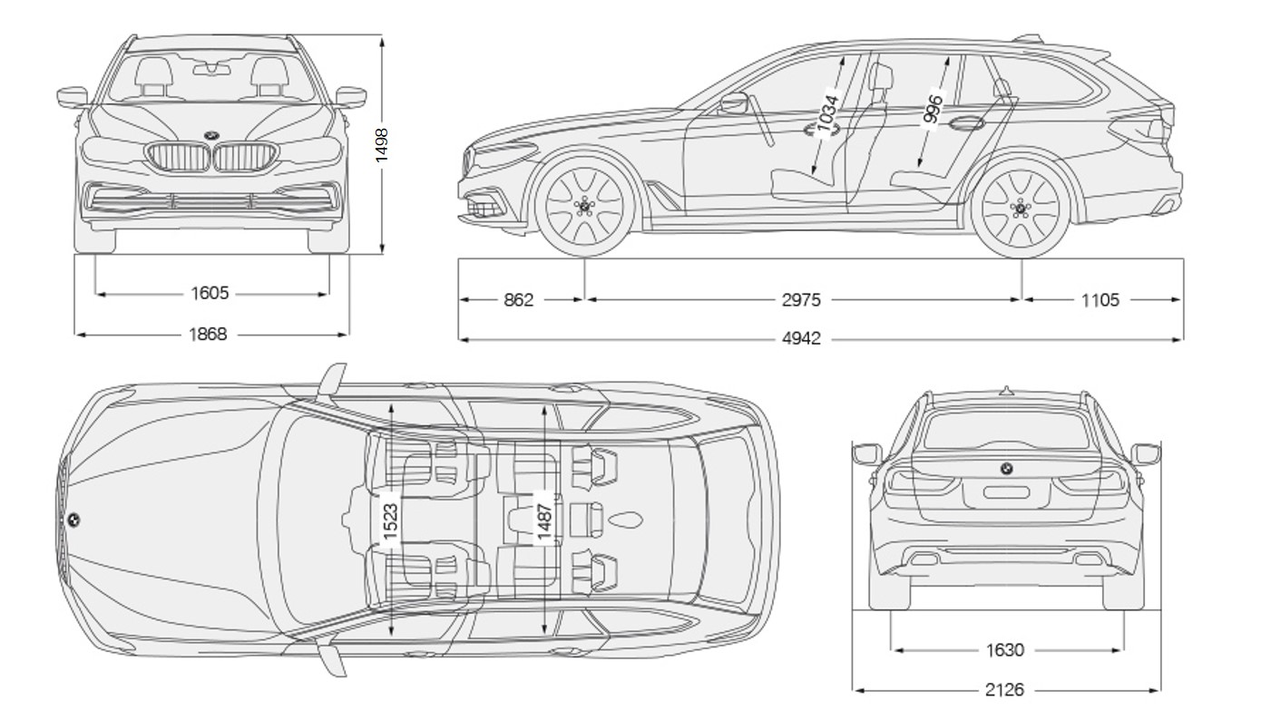 BMW 5 Series Touring: Technical Data