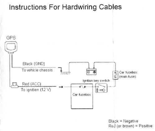 small resolution of gps 4 pin wiring diagram wiring diagram article review garmin gps 16 a wiring diagram
