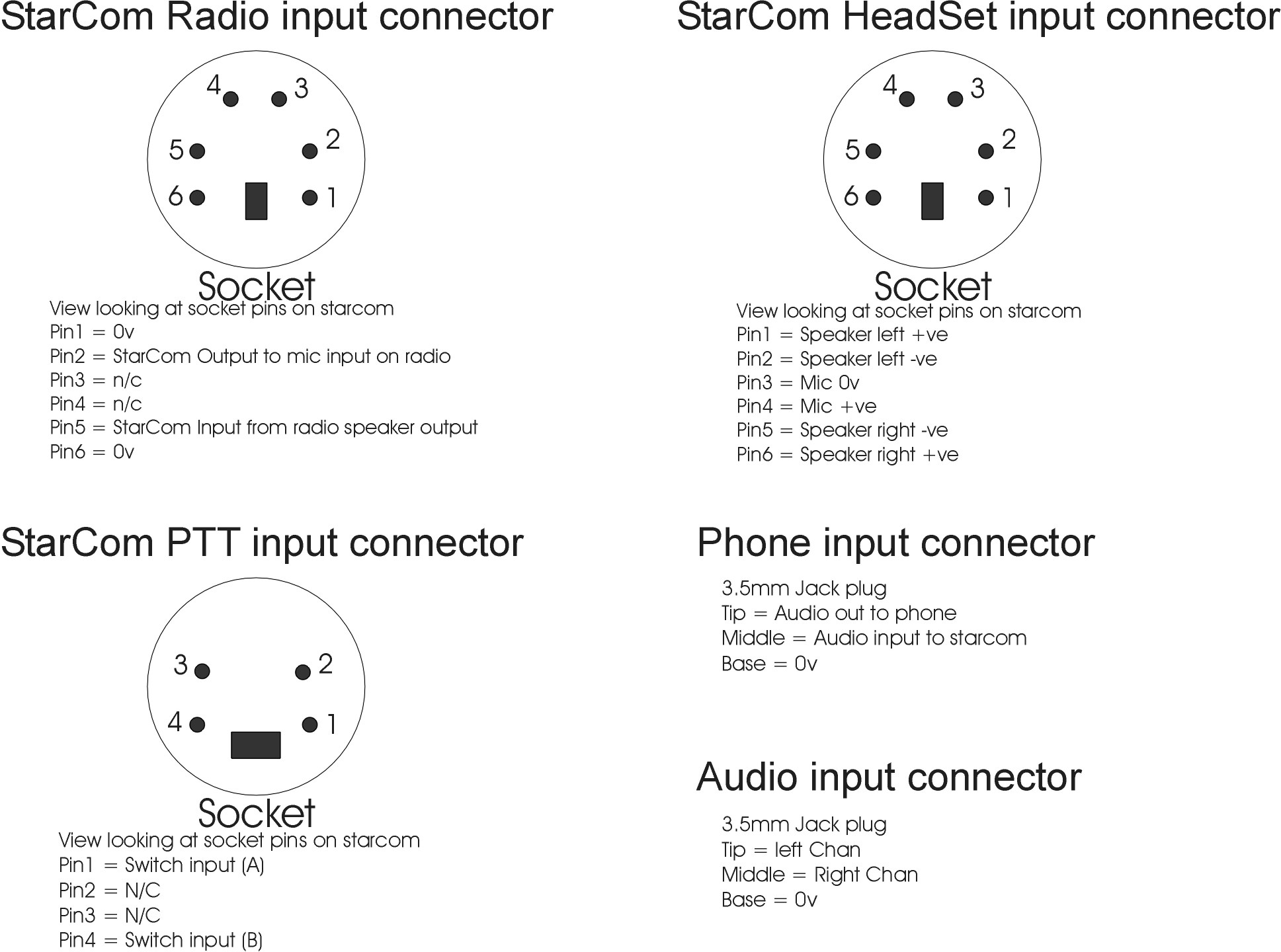 hight resolution of wiring headset for cb radio diy wiring diagrams u2022 motorola speaker mic wiring