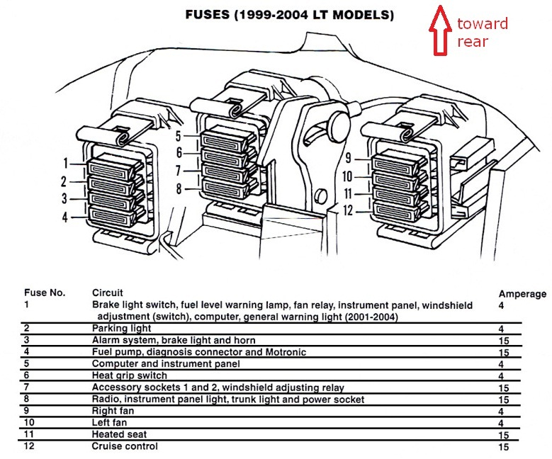 wiring diagram electrical system for choice peugeot bmw k1200lt  charging port - bmw luxury touring community