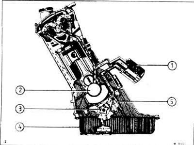 Контур смазки (БМВ 3 серия E30 1982-1994: Система смазки)