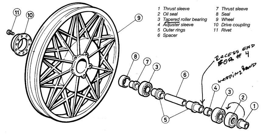 Bmw R100rs Fuse Box. Bmw. Auto Wiring Diagram
