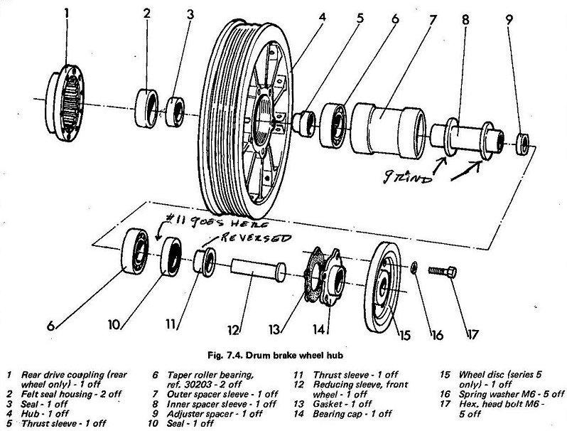Bmw Wheel Hub Embly Diagram. Bmw. Auto Parts Catalog And