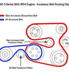 wiring diagram in addition bmw e60 serpentine belt diagram also e46 bmw e46 320d belt diagram [ 1038 x 800 Pixel ]