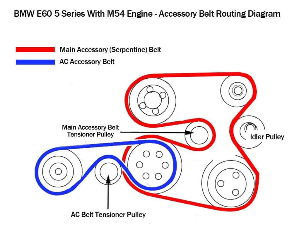 hight resolution of bmw e60 belt repair pulley repair tensioner pulley