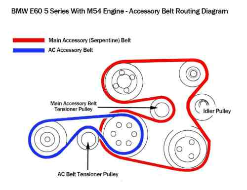small resolution of bmw e60 belt repair pulley repair tensioner pulley