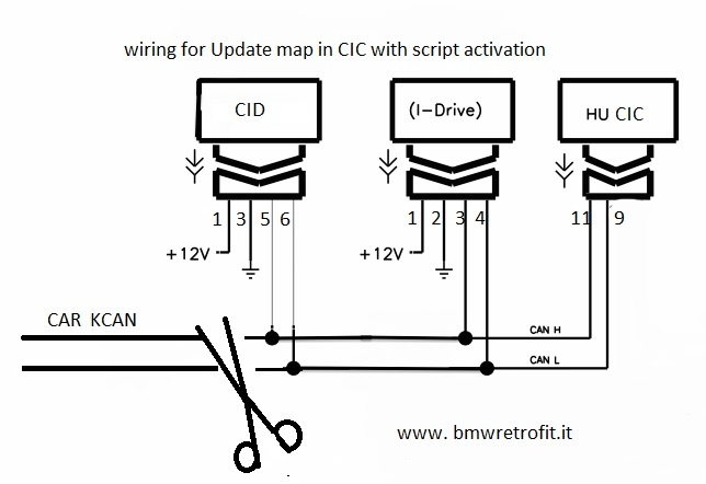 Update map in CIC with script activation