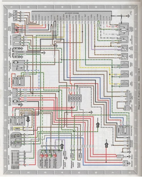 small resolution of r1100rt wiring diagram wiring diagram todays rh 5 5 10 1813weddingbarn com wiring diagram 2005 honda