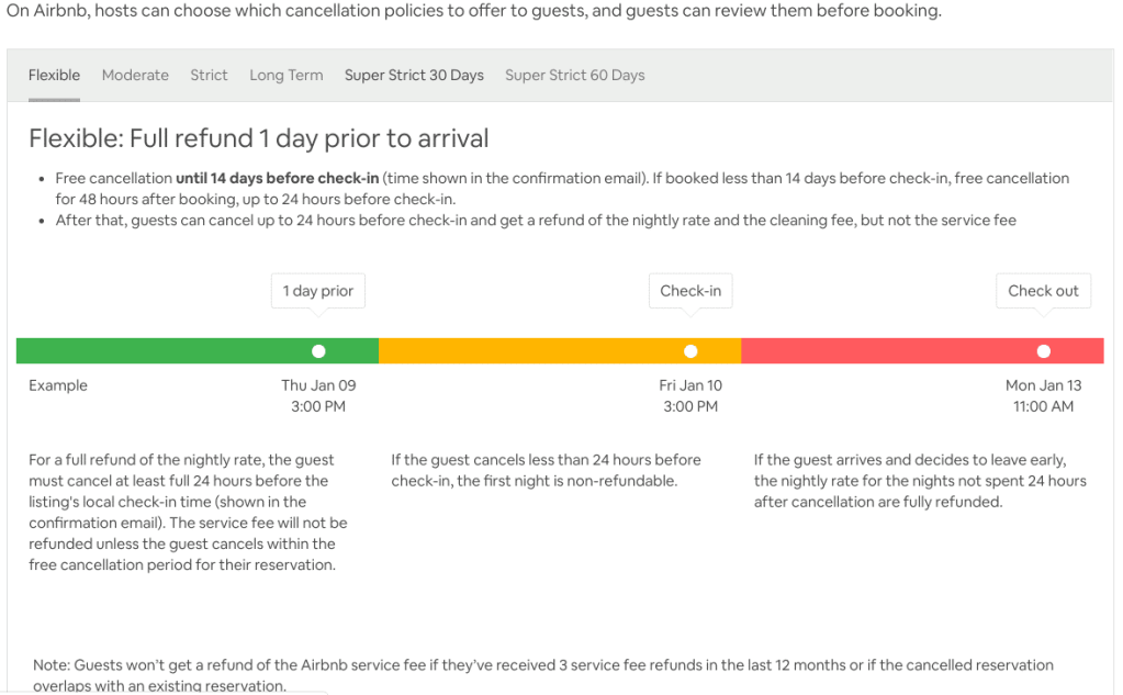 Airbnb cancellation policies