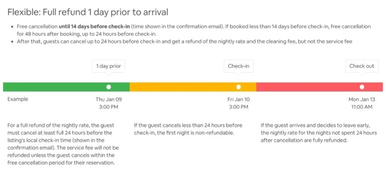 Flexible Airbnb Cancellation Policy