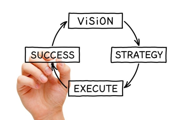 What Is A Vision Statement And Why Is It Important Boardeffect