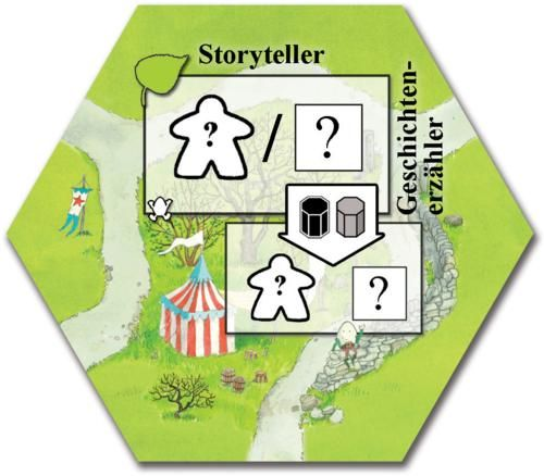 Keyflower Storyteller