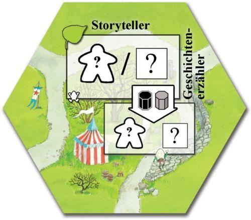 Keyflower Storyteller