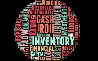 ROIIinventory turnoverinventory management