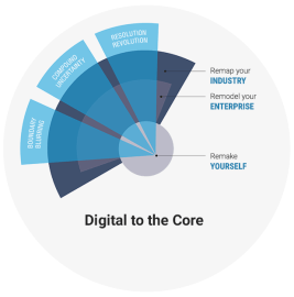 DigitaltotheCore