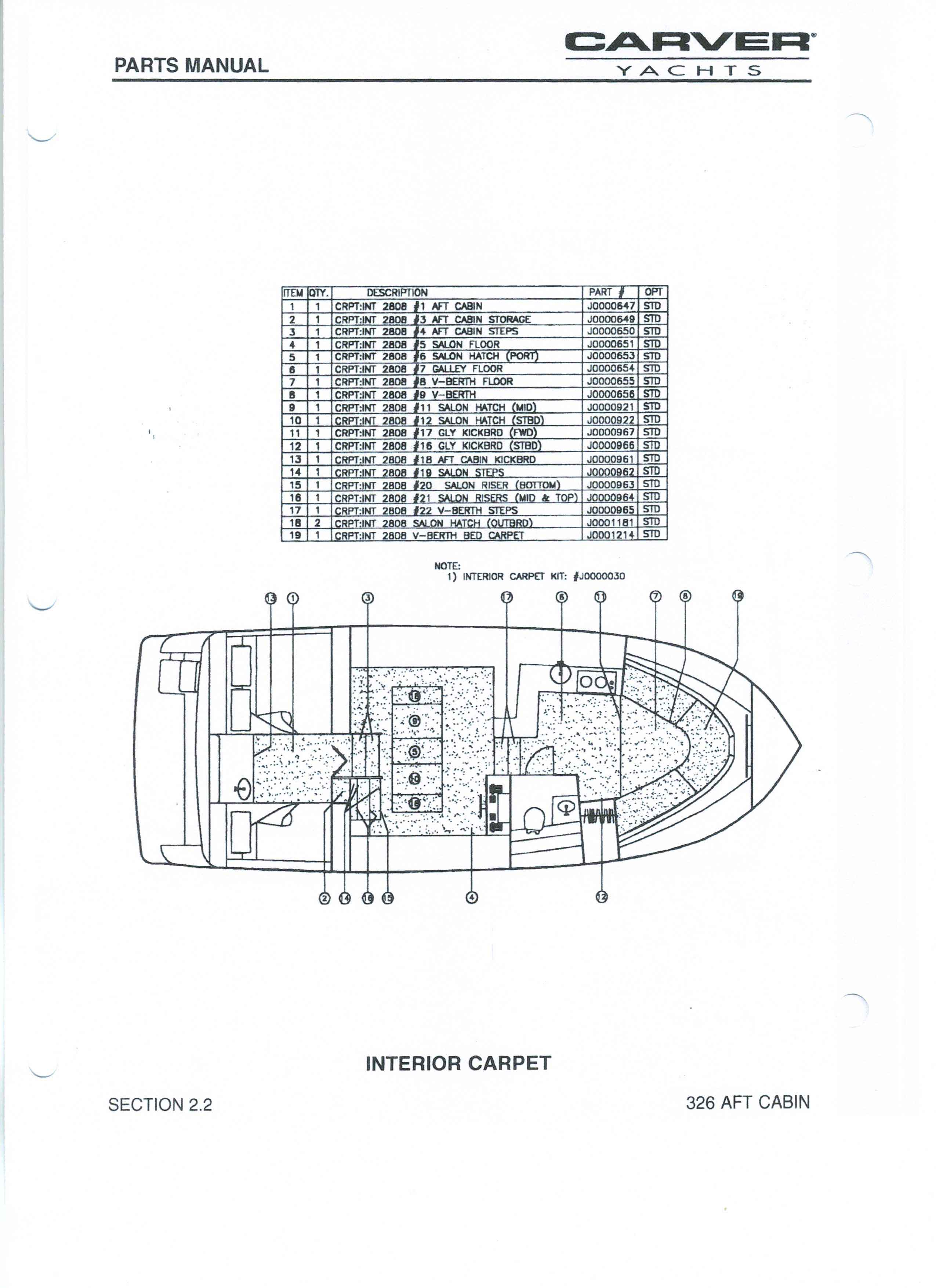 controls and cables electrical components engine fuel