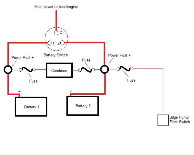 perko switch wiring diagram perko image wiring diagram perko dual battery  switch wiring diagram wiring diagram