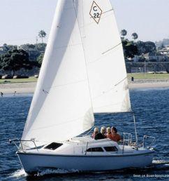 catalina yachts catalina 22 mkii  [ 1024 x 1024 Pixel ]